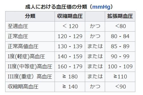 f:id:ayafumi-rennzaki:20200328132511j:plain