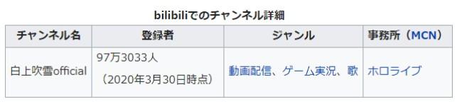 f:id:ayafumi-rennzaki:20200410063338j:plain