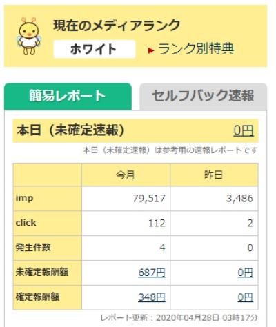 f:id:ayafumi-rennzaki:20200428215732j:plain