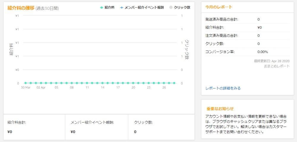 f:id:ayafumi-rennzaki:20200429200121j:plain