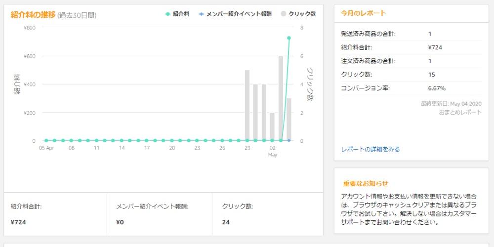 f:id:ayafumi-rennzaki:20200505062311j:plain