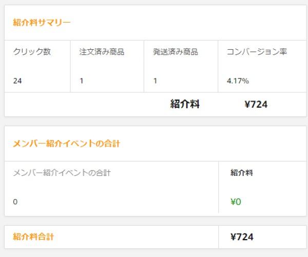 f:id:ayafumi-rennzaki:20200505062326j:plain