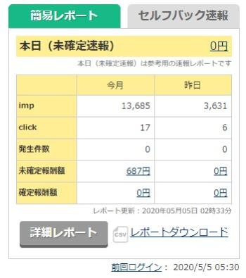 f:id:ayafumi-rennzaki:20200505063108j:plain