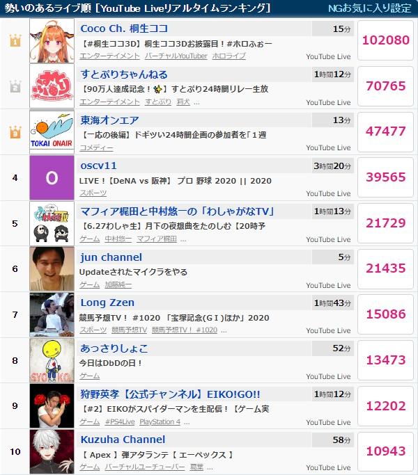 f:id:ayafumi-rennzaki:20200628235819j:plain