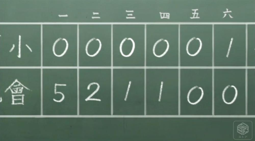 f:id:ayafumi-rennzaki:20200704074432j:plain