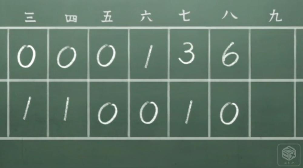f:id:ayafumi-rennzaki:20200704074453j:plain