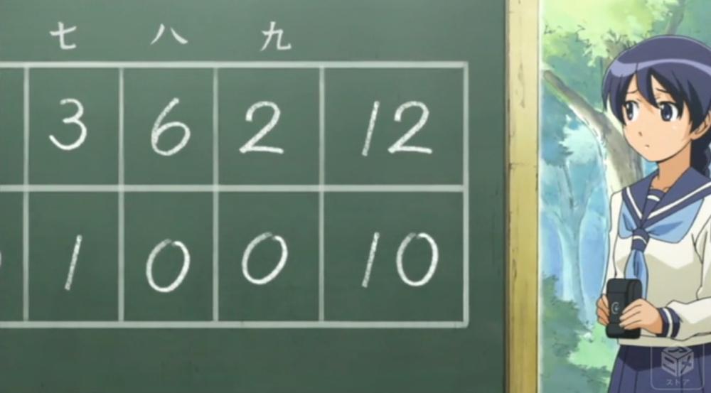 f:id:ayafumi-rennzaki:20200704074610j:plain