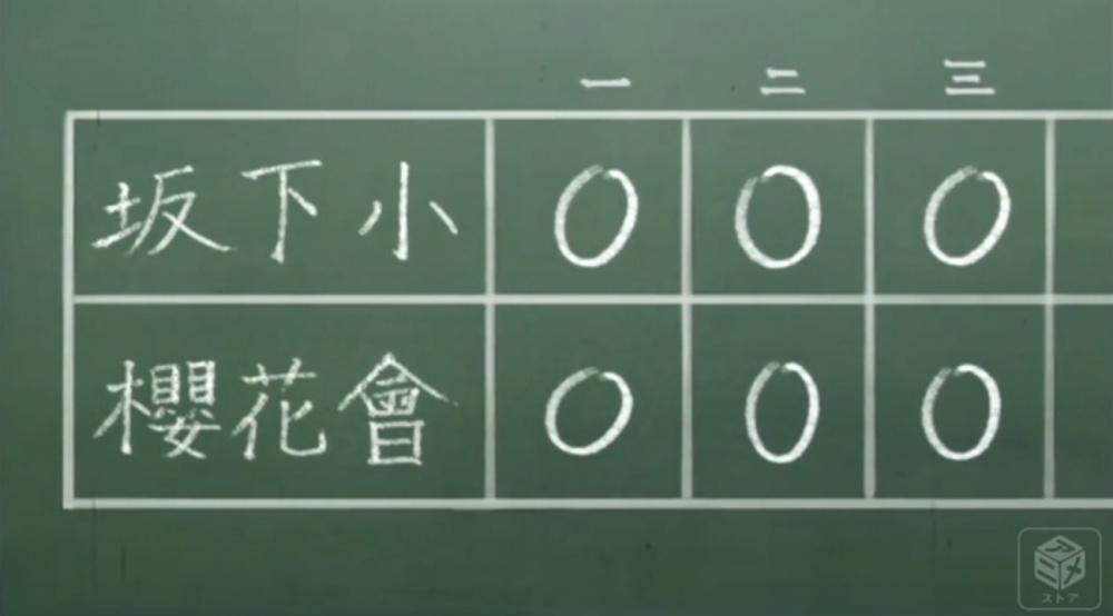 f:id:ayafumi-rennzaki:20200704074741j:plain