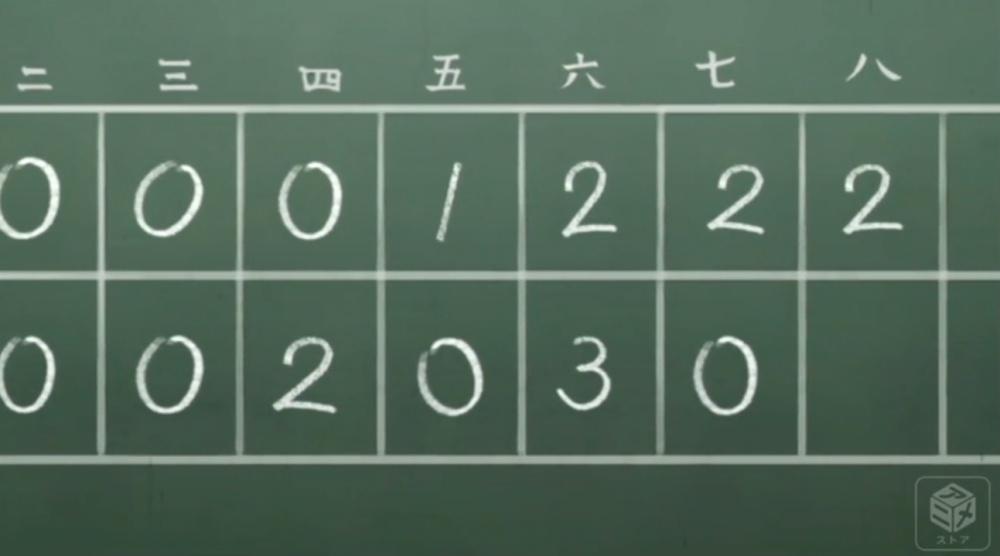 f:id:ayafumi-rennzaki:20200704074805j:plain