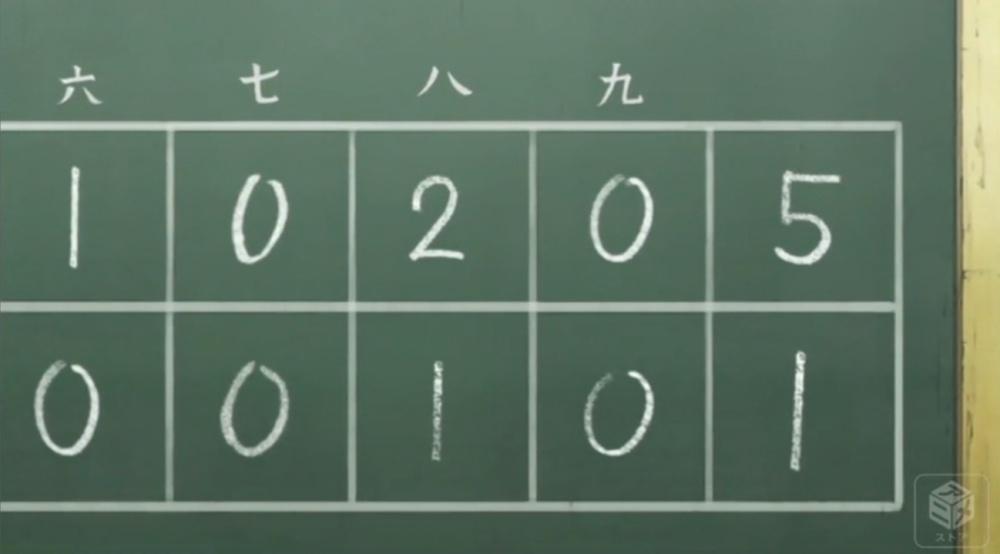 f:id:ayafumi-rennzaki:20200704075022j:plain