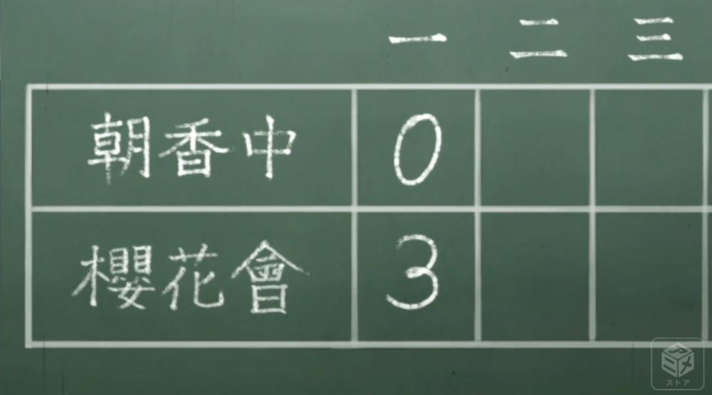 f:id:ayafumi-rennzaki:20200704075421j:plain