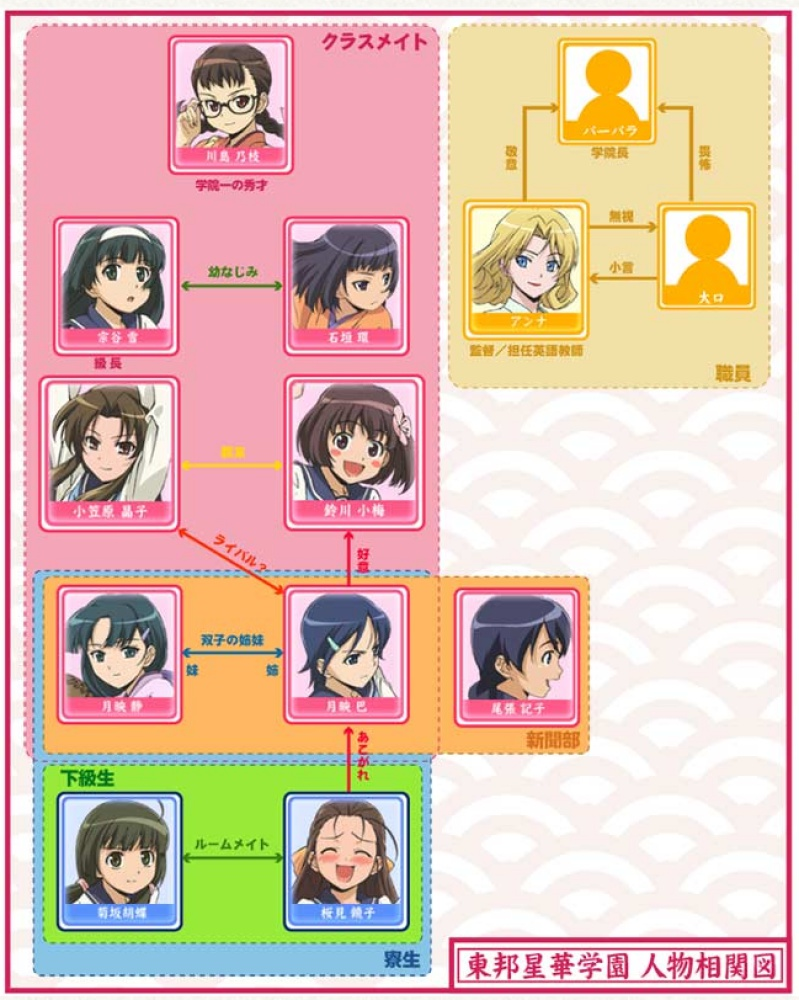 f:id:ayafumi-rennzaki:20200704150413j:plain