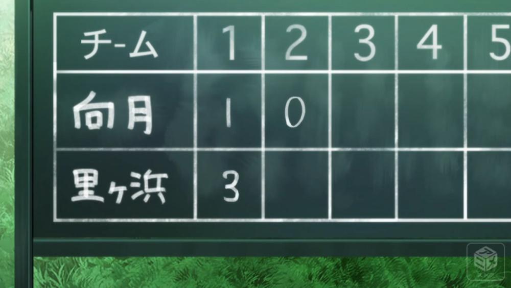 f:id:ayafumi-rennzaki:20200711215452j:plain