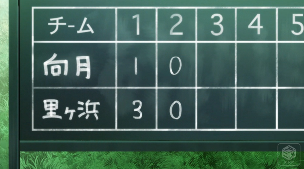 f:id:ayafumi-rennzaki:20200711215516j:plain