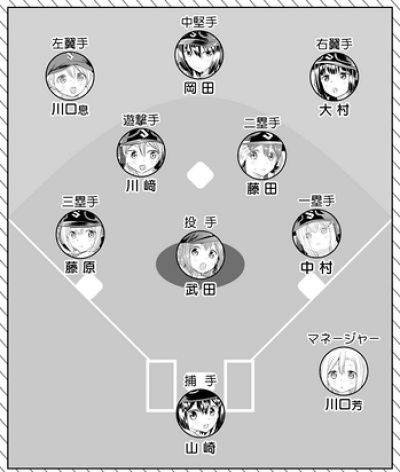 f:id:ayafumi-rennzaki:20200813221330j:plain