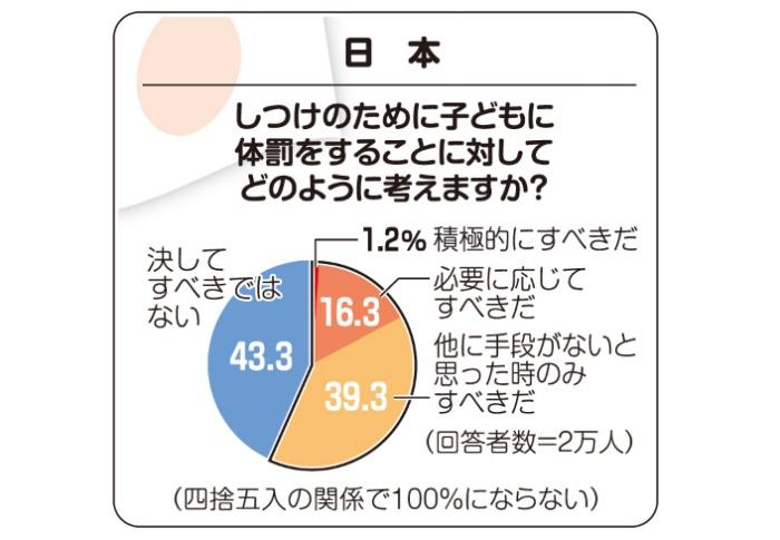 f:id:ayafumi-rennzaki:20200830205441j:plain