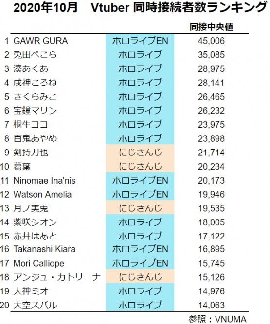 f:id:ayafumi-rennzaki:20201102192136j:plain
