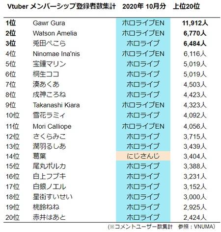 f:id:ayafumi-rennzaki:20201110213633j:plain