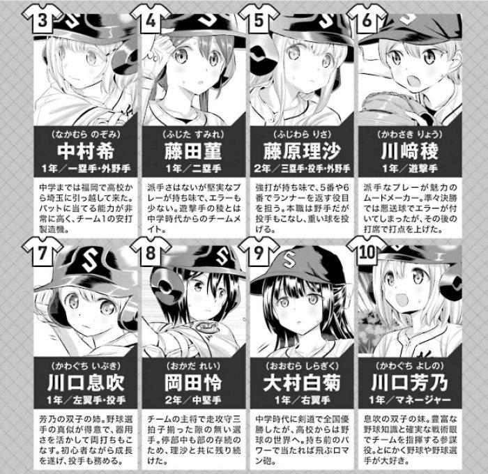 f:id:ayafumi-rennzaki:20210319092720j:plain