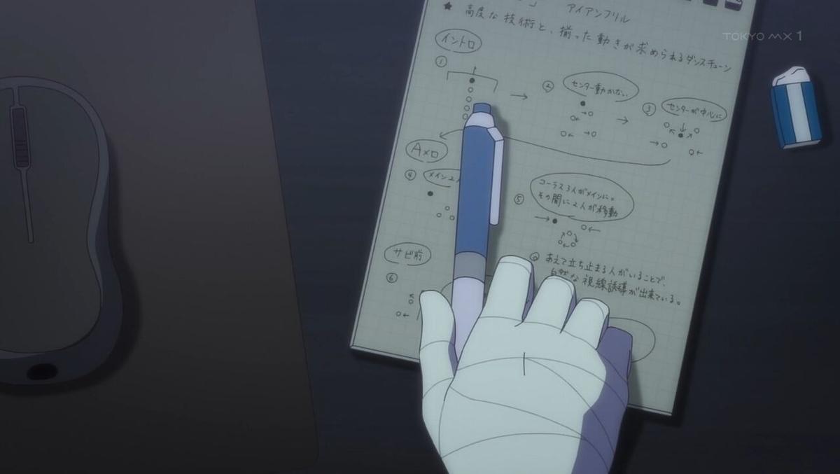 f:id:ayafumi-rennzaki:20210428185252j:plain
