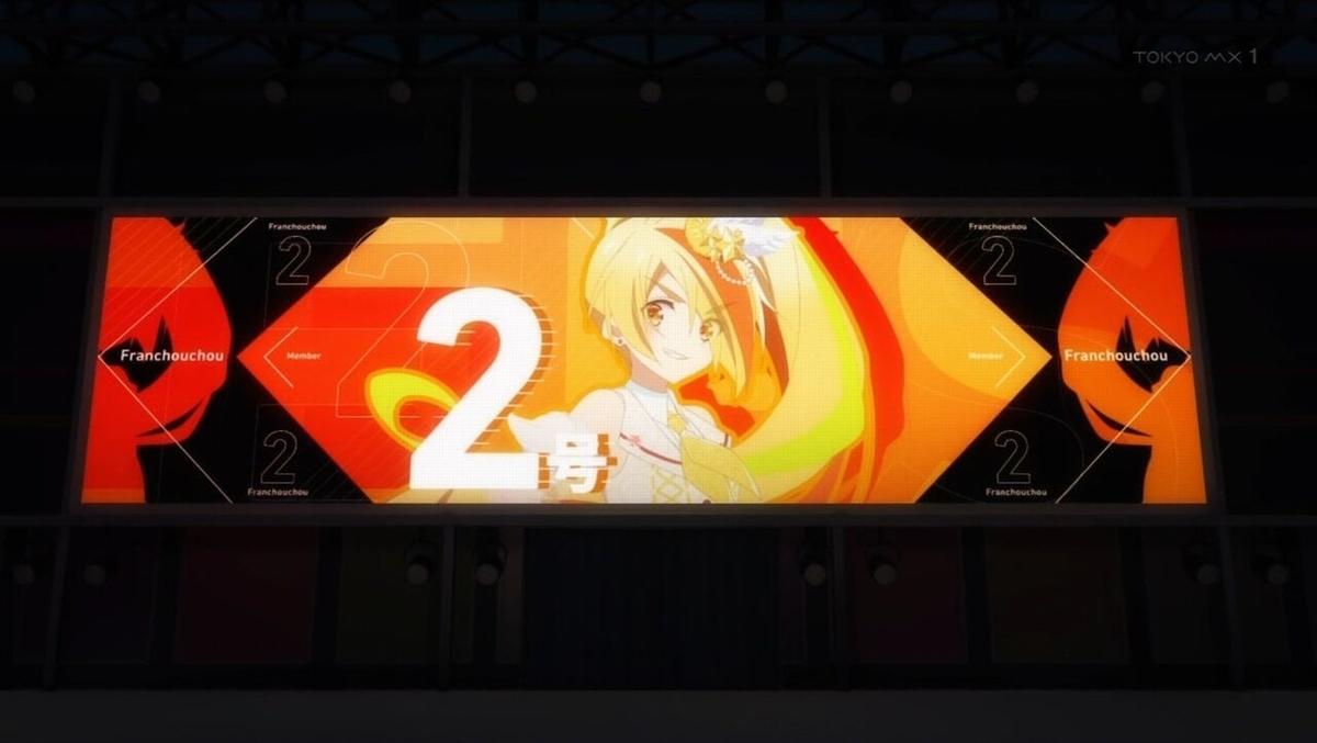 f:id:ayafumi-rennzaki:20210627061209j:plain