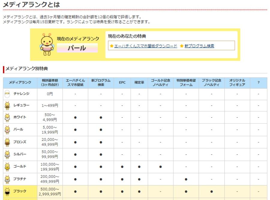 f:id:ayafumi-rennzaki:20210715210656j:plain
