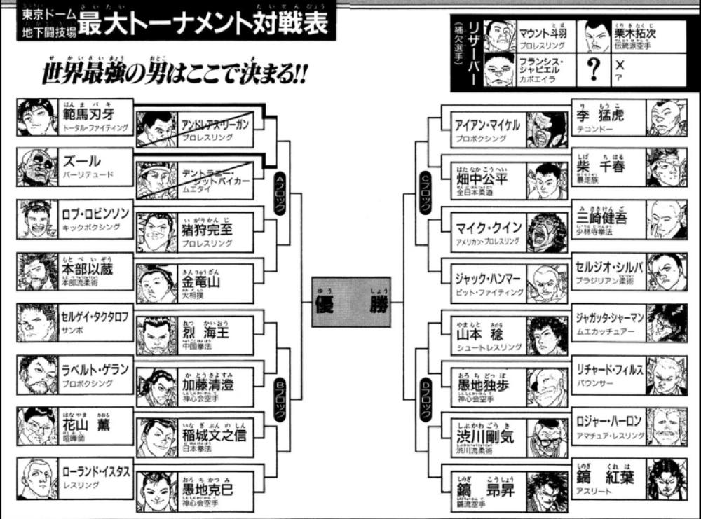 f:id:ayafumi-rennzaki:20210831192529p:plain
