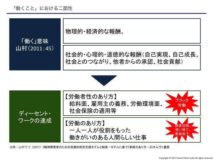 f:id:ayaka-nakao:20170721162839j:plain
