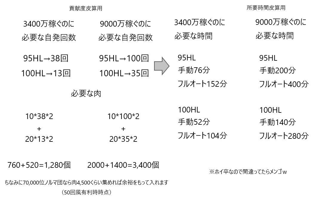 f:id:ayakazesan:20200225154832p:plain