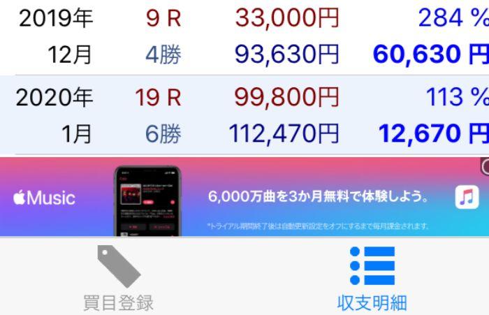 f:id:ayakokeiba:20200130100850j:plain