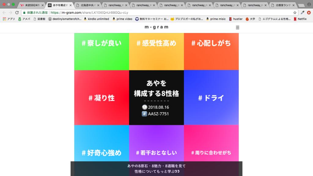 f:id:ayakokikuchi:20180816183110p:plain