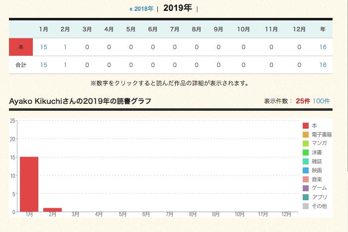 f:id:ayakokikuchi:20190208043653p:plain