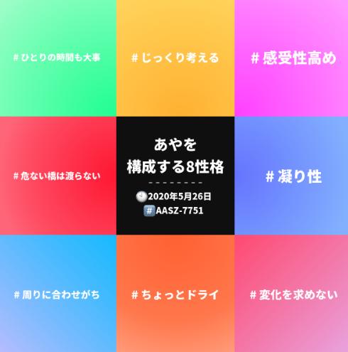f:id:ayakokikuchi:20200527144120p:plain