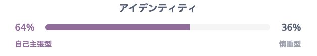 f:id:ayakokikuchi:20210225191632p:plain