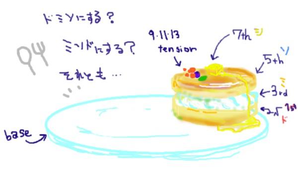 f:id:ayamiterashima:20190221232452j:plain