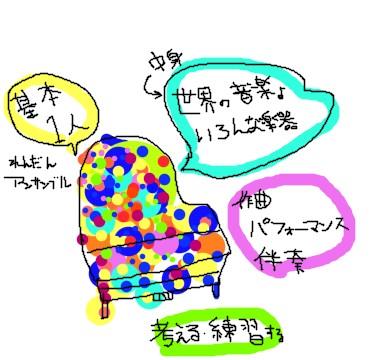 f:id:ayamiterashima:20190330023630j:plain