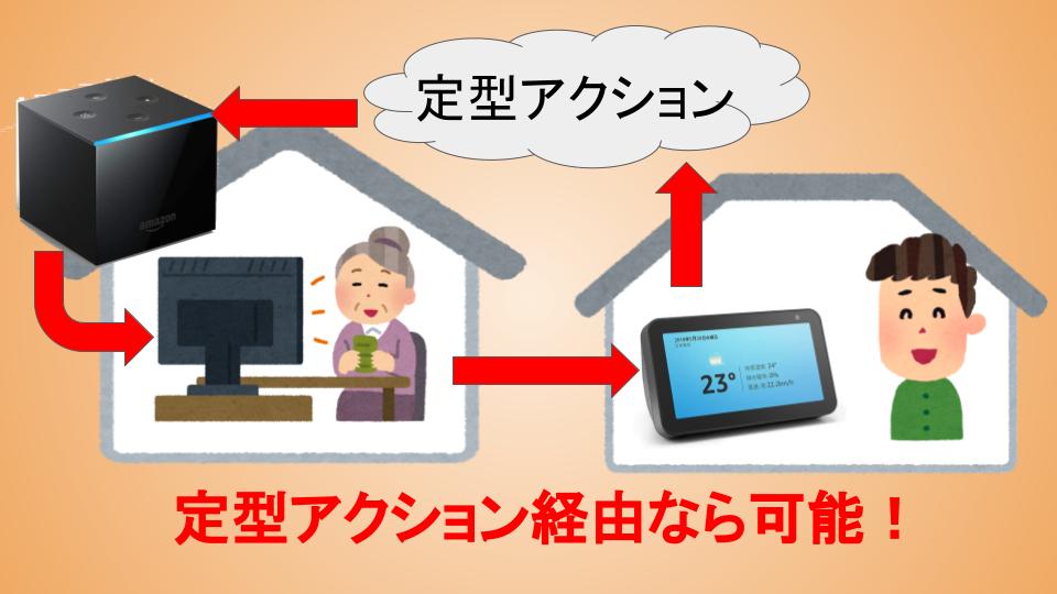 f:id:ayanokouji777:20210817175955p:plain