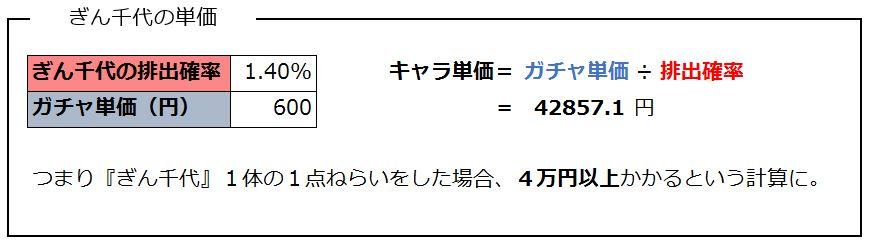 f:id:ayapin_0404:20190415163625j:plain