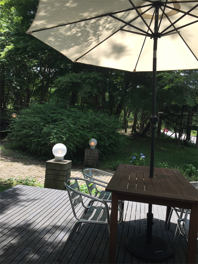 f:id:ayapone-1706:20170803150225j:image