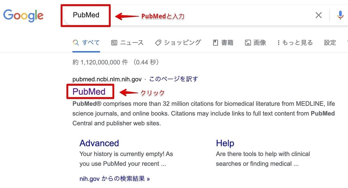 PubMedにアクセスする