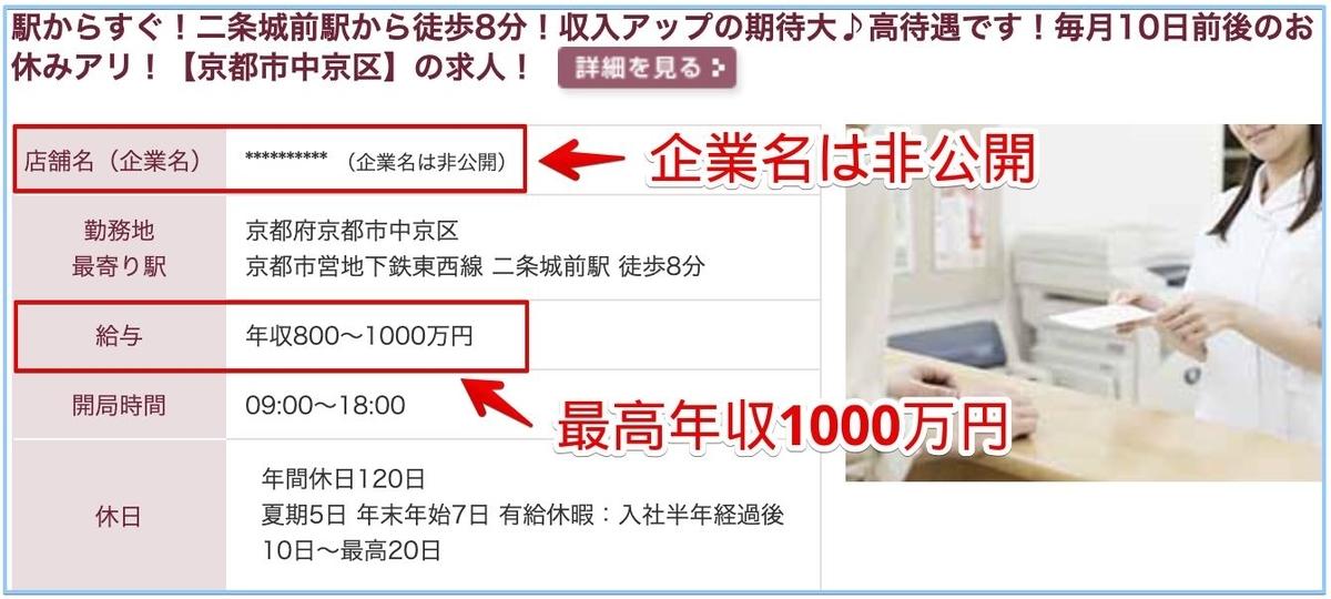 薬剤師の京都府の高額給与求人