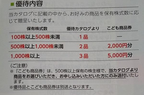 f:id:ayasuke_nichijou:20210605084757j:plain