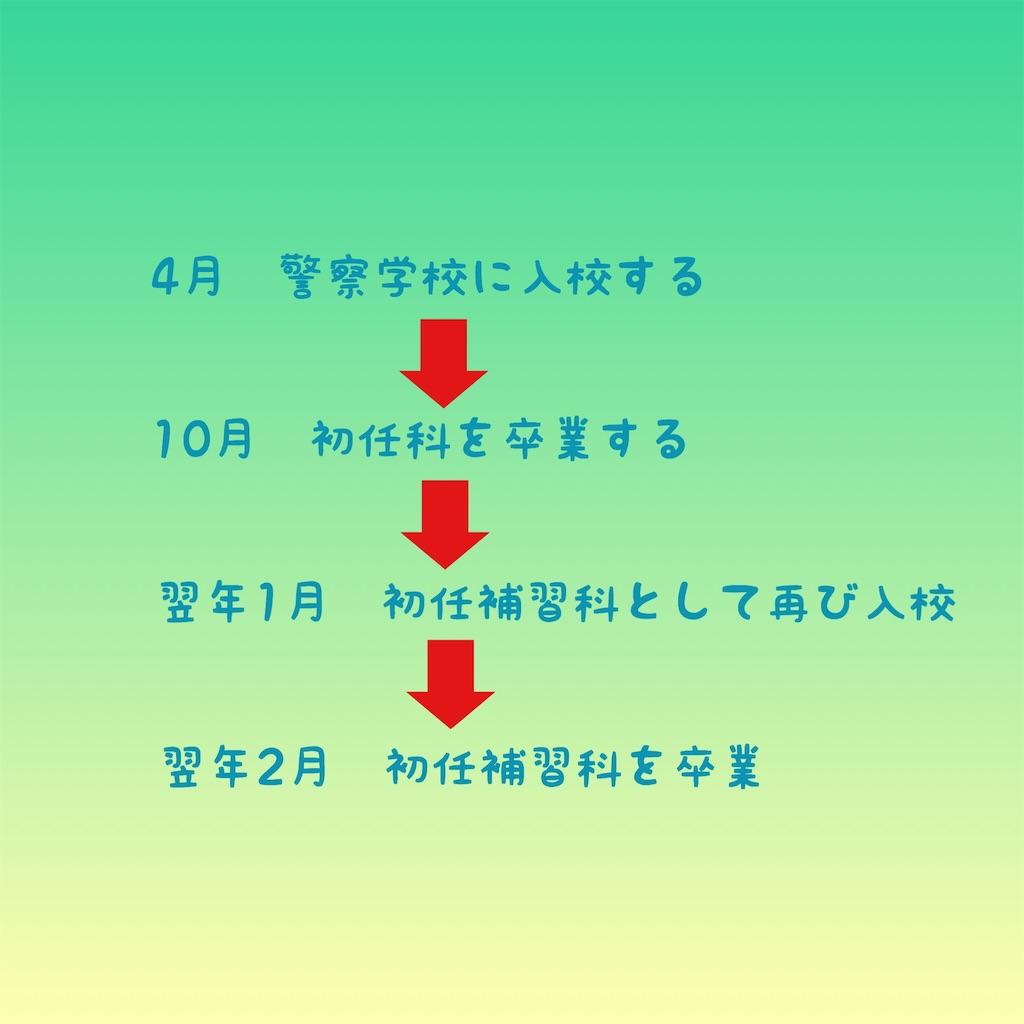 f:id:ayataka04240125:20181201190335j:image