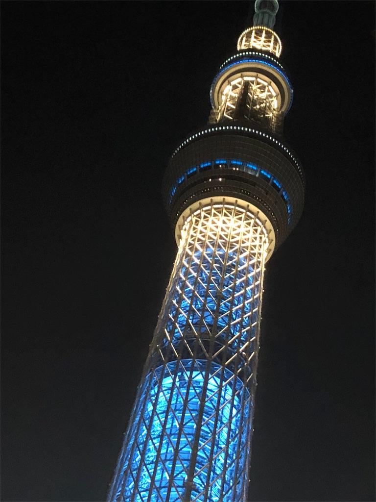 f:id:ayataka2018:20190701181730j:image