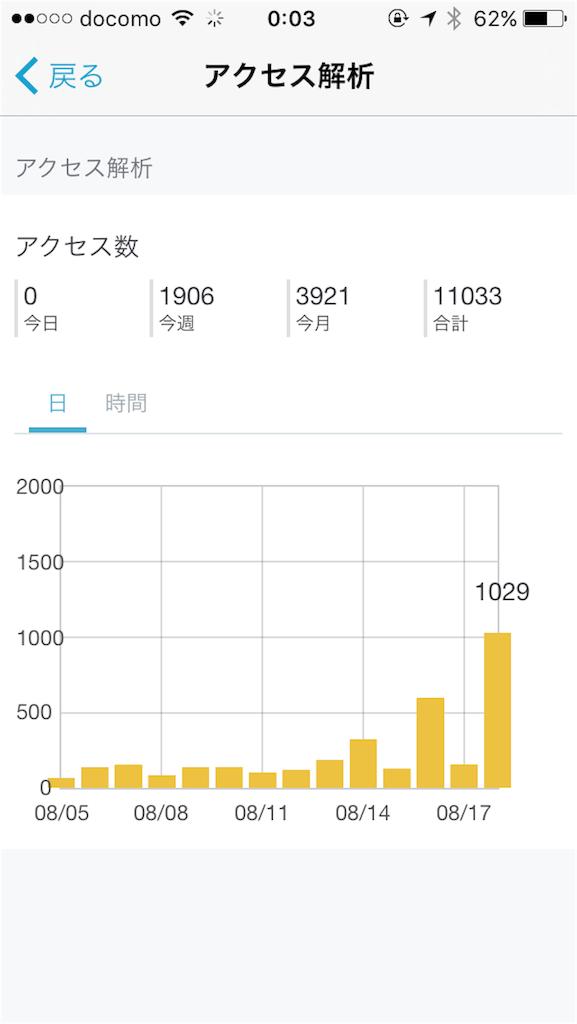 f:id:ayayuito_japan2012401:20160819000437p:image