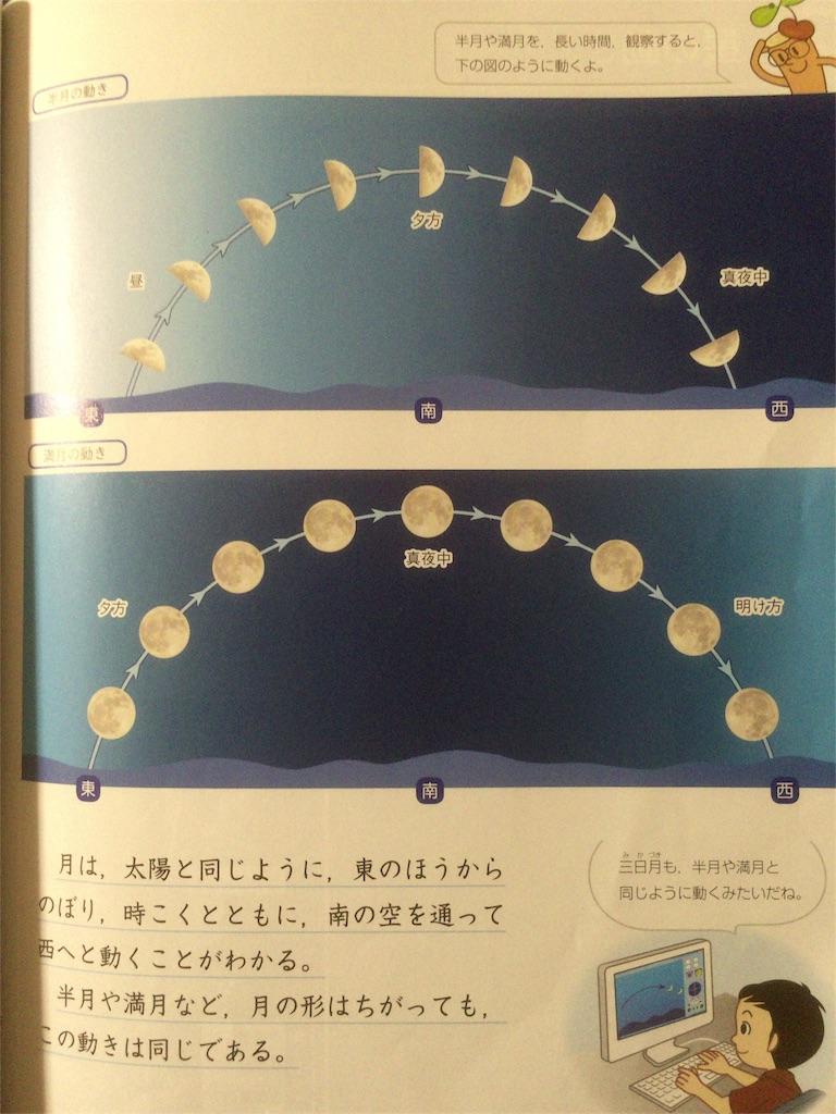 f:id:ayayuito_japan2012401:20160911221259j:image