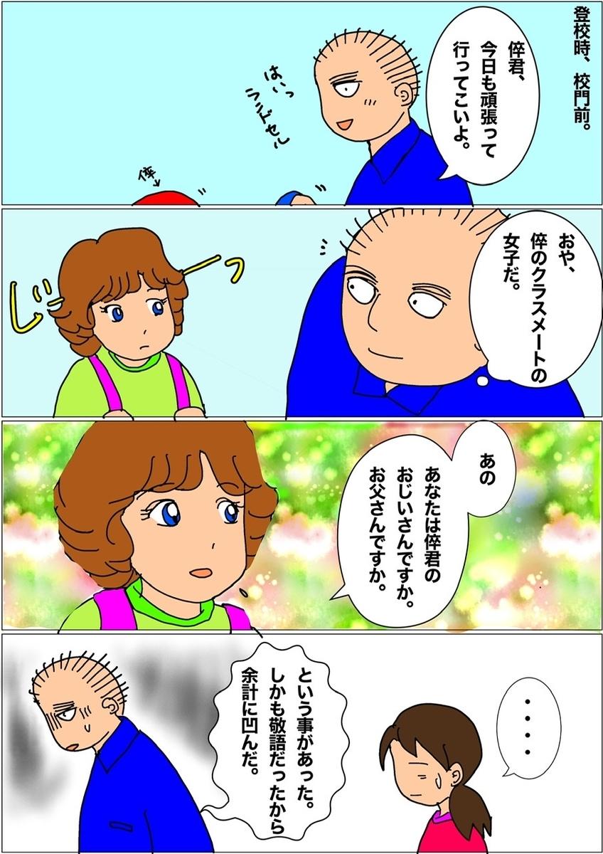 f:id:ayayukimoto:20210614190635j:plain