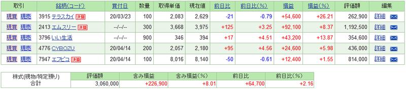f:id:ayazofu-kabu:20200419192444p:plain