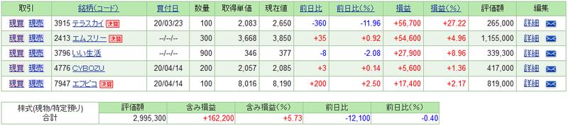 f:id:ayazofu-kabu:20200419192801p:plain