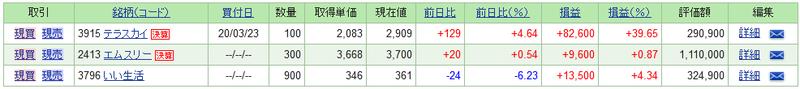 f:id:ayazofu-kabu:20200419193317p:plain
